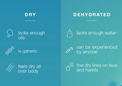 dry dehydrated skin social post