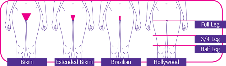 lower body waxing areas